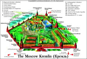Kremlin Haritası