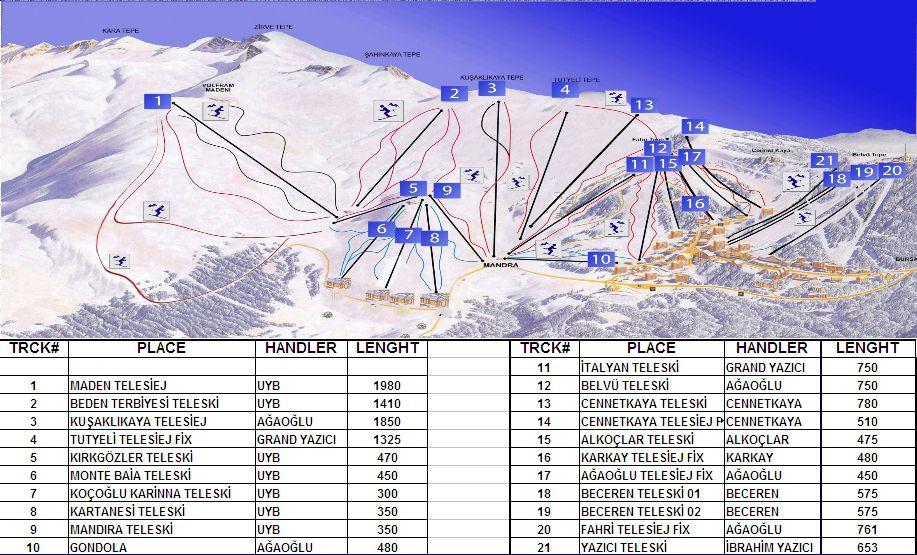 uludag_ski_tracks