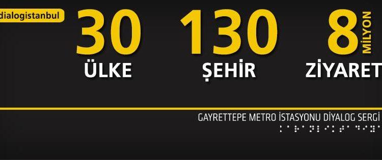 İstanbul'u hiç böyle gezmemiştiniz : Karanlıkta Dialog