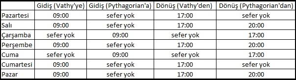 Kuşadası-Samos Feribot Saatleri