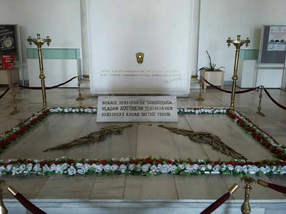 Ankara Etnografya Müzesi Anıtkabir