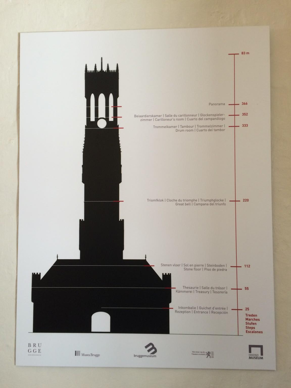Brugge Çan Kulesi