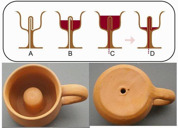 pisagor bardağı